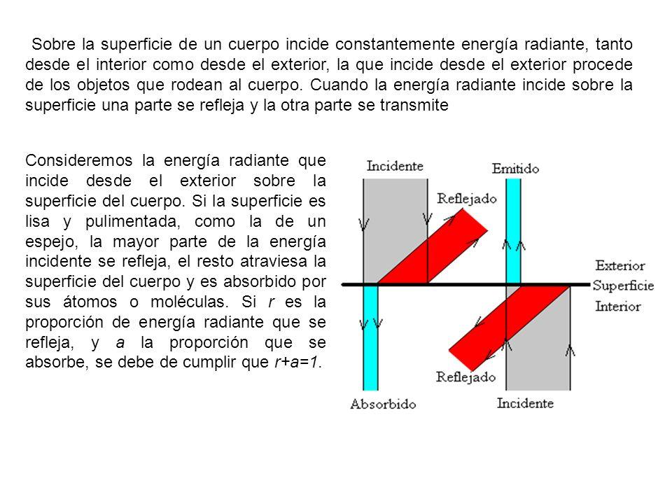 Consideremos la energía radiante que incide desde el exterior sobre la superficie del cuerpo. Si la superficie es lisa y pulimentada, como la de un es