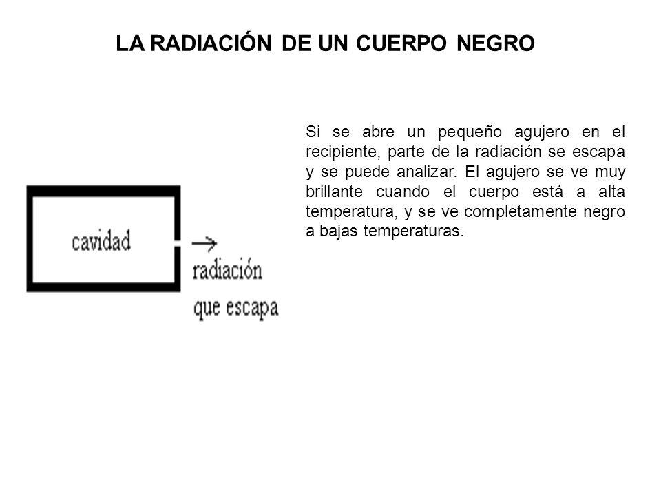 LA RADIACIÓN DE UN CUERPO NEGRO Si se abre un pequeño agujero en el recipiente, parte de la radiación se escapa y se puede analizar. El agujero se ve