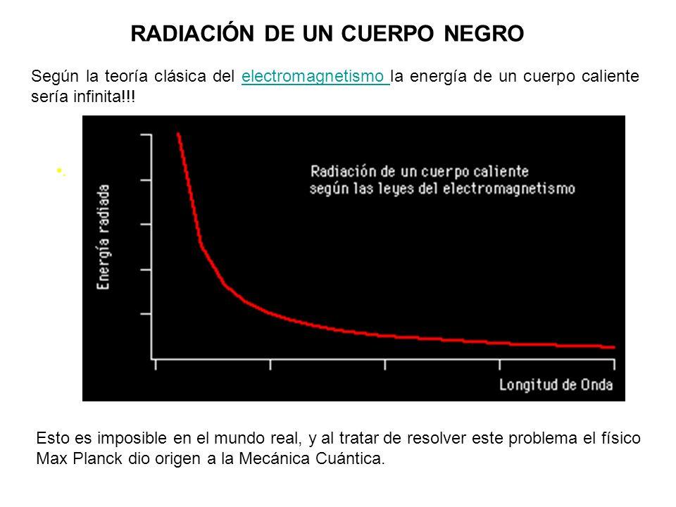 RADIACIÓN DE UN CUERPO NEGRO Según la teoría clásica del electromagnetismo la energía de un cuerpo caliente sería infinita!!!electromagnetismo. Esto e