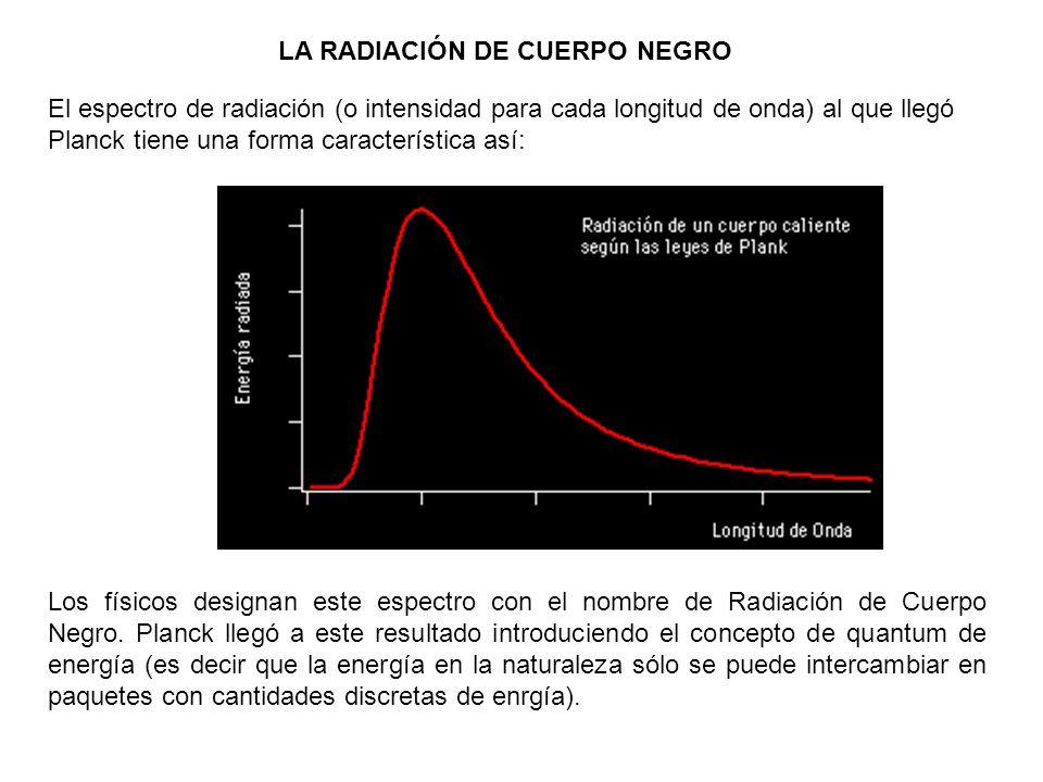 LA RADIACIÓN DE CUERPO NEGRO El espectro de radiación (o intensidad para cada longitud de onda) al que llegó Planck tiene una forma característica así