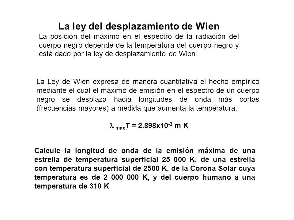 La Ley de Wien expresa de manera cuantitativa el hecho empírico mediante el cual el máximo de emisión en el espectro de un cuerpo negro se desplaza ha
