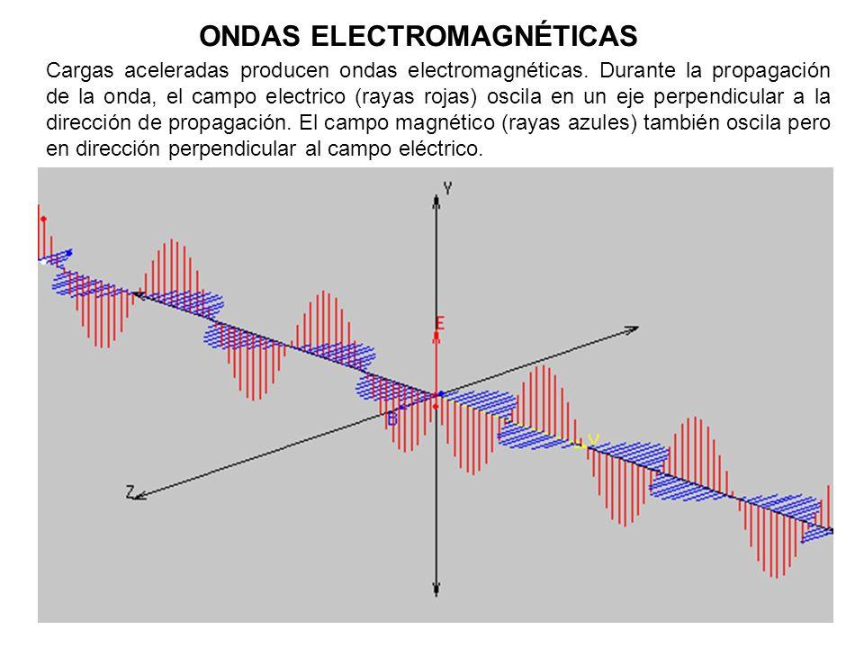 Cargas aceleradas producen ondas electromagnéticas. Durante la propagación de la onda, el campo electrico (rayas rojas) oscila en un eje perpendicular
