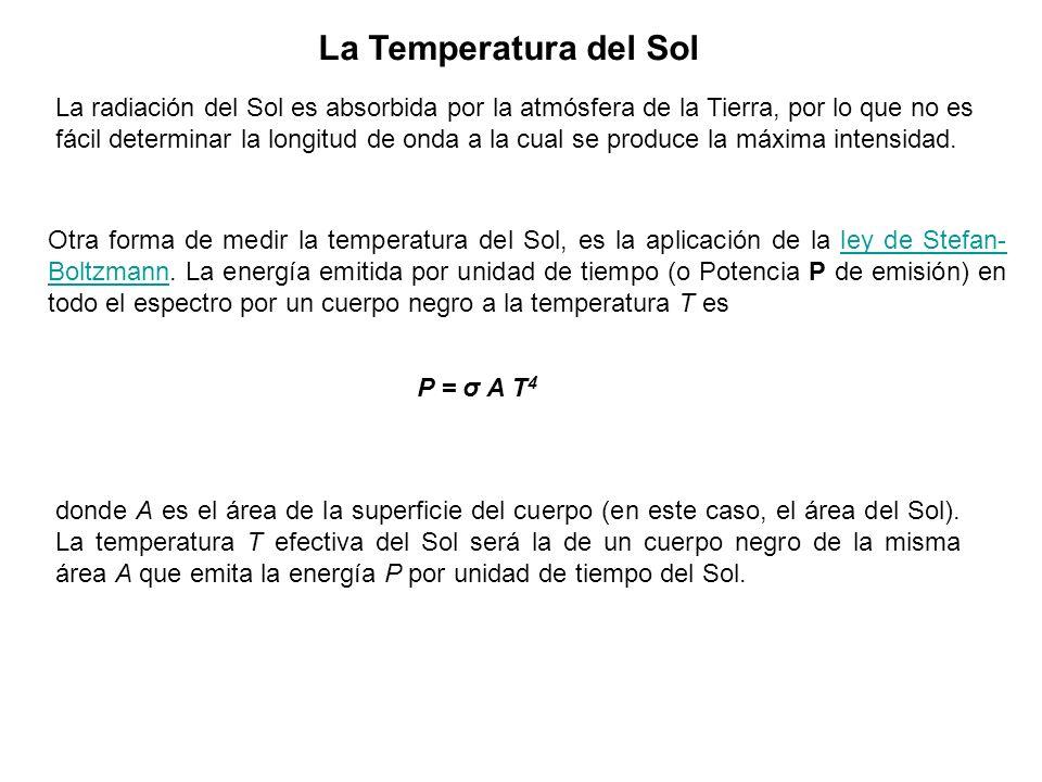 La Temperatura del Sol La radiación del Sol es absorbida por la atmósfera de la Tierra, por lo que no es fácil determinar la longitud de onda a la cua