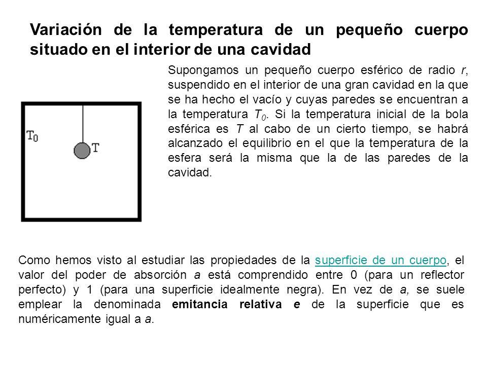Variación de la temperatura de un pequeño cuerpo situado en el interior de una cavidad Supongamos un pequeño cuerpo esférico de radio r, suspendido en
