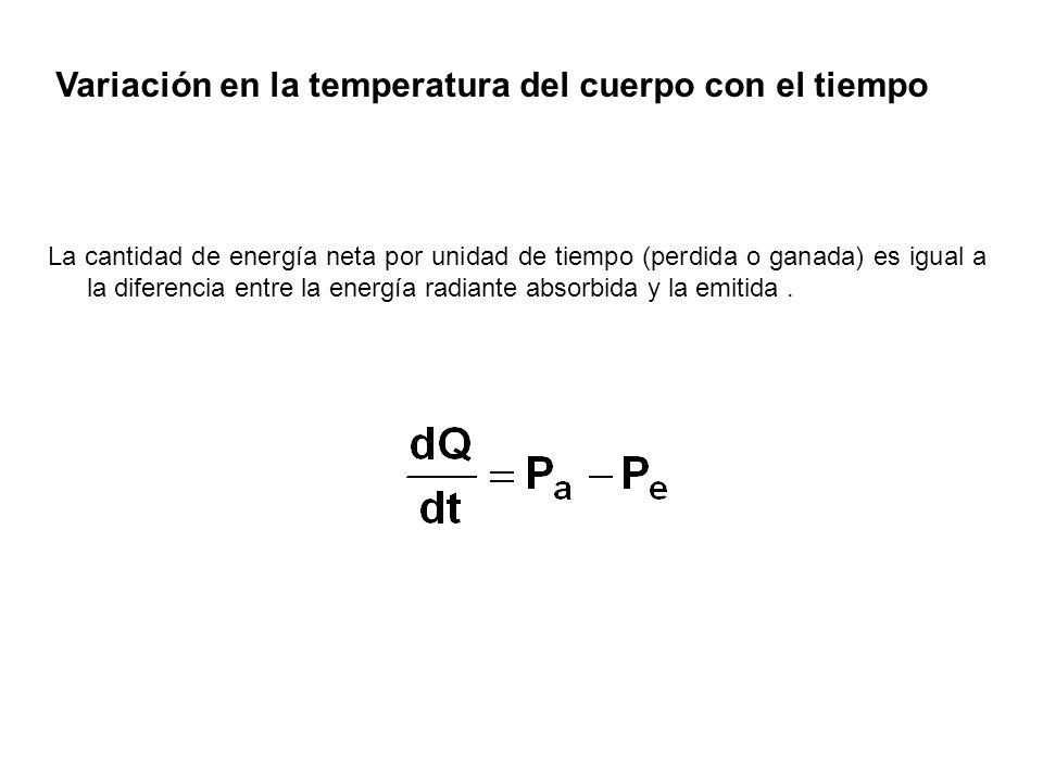 Variación en la temperatura del cuerpo con el tiempo La cantidad de energía neta por unidad de tiempo (perdida o ganada) es igual a la diferencia entr