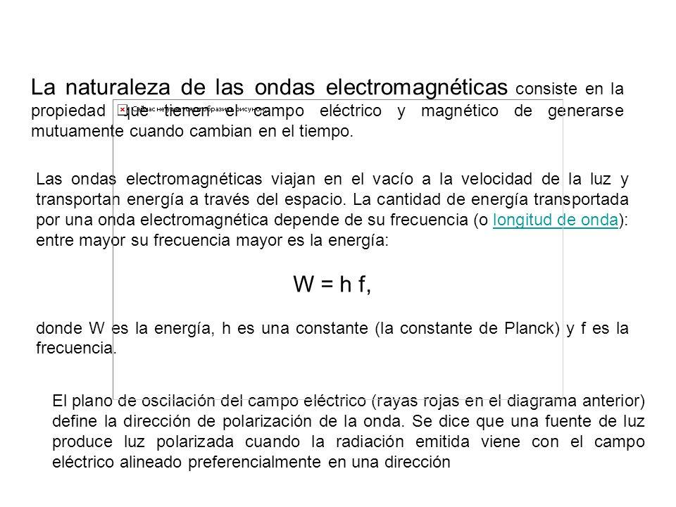 La naturaleza de las ondas electromagnéticas consiste en la propiedad que tienen el campo eléctrico y magnético de generarse mutuamente cuando cambian