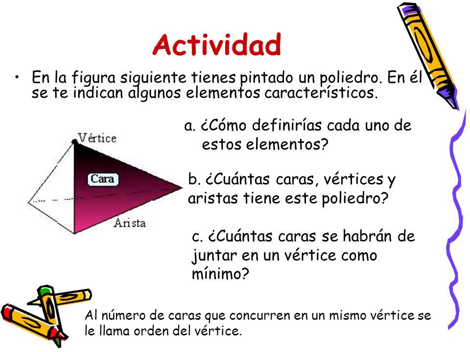 Actividad En la figura siguiente tienes pintado un poliedro. En él se te indican algunos elementos característicos. a. ¿Cómo definirías cada uno de es