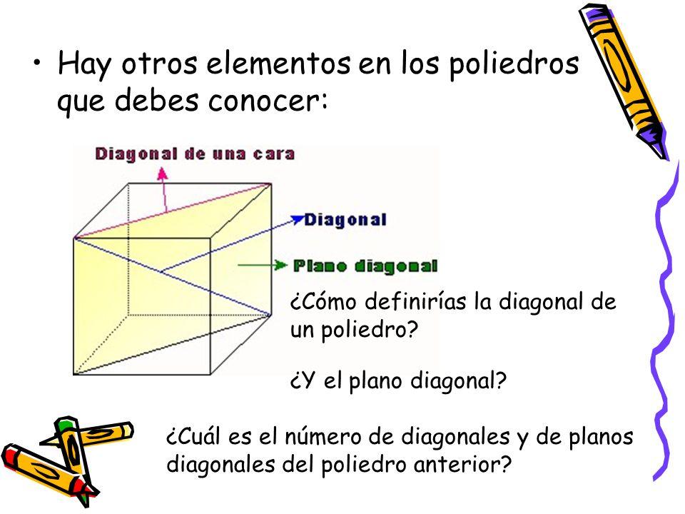 Hay otros elementos en los poliedros que debes conocer: ¿Cómo definirías la diagonal de un poliedro? ¿Y el plano diagonal? ¿Cuál es el número de diago