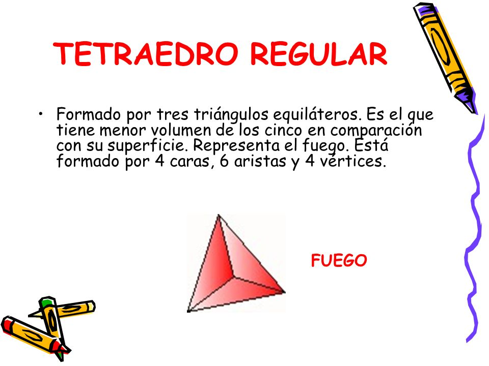 TETRAEDRO REGULAR Formado por tres triángulos equiláteros. Es el que tiene menor volumen de los cinco en comparación con su superficie. Representa el
