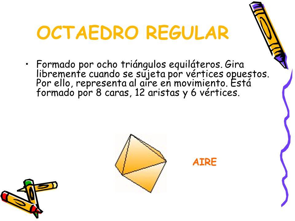 OCTAEDRO REGULAR Formado por ocho triángulos equiláteros. Gira libremente cuando se sujeta por vértices opuestos. Por ello, representa al aire en movi