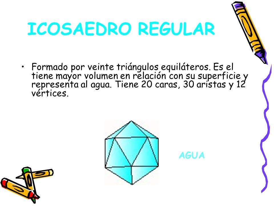 ICOSAEDRO REGULAR Formado por veinte triángulos equiláteros. Es el tiene mayor volumen en relación con su superficie y representa al agua. Tiene 20 ca