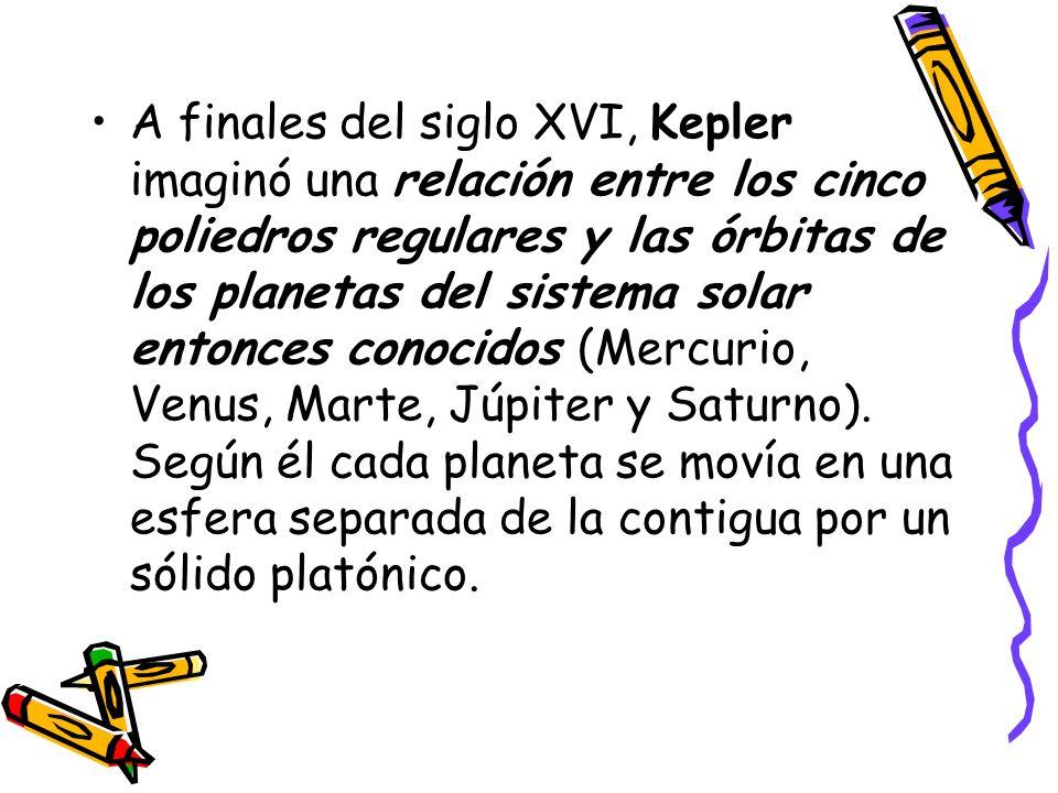 A finales del siglo XVI, Kepler imaginó una relación entre los cinco poliedros regulares y las órbitas de los planetas del sistema solar entonces cono