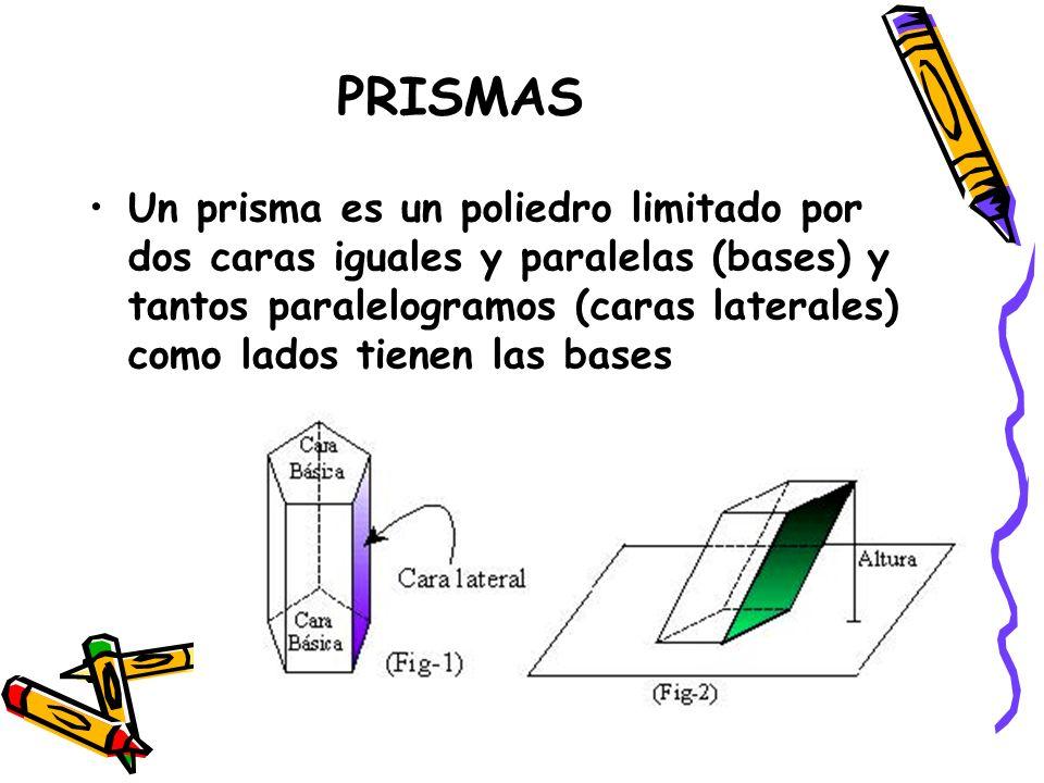 PRISMAS Un prisma es un poliedro limitado por dos caras iguales y paralelas (bases) y tantos paralelogramos (caras laterales) como lados tienen las ba