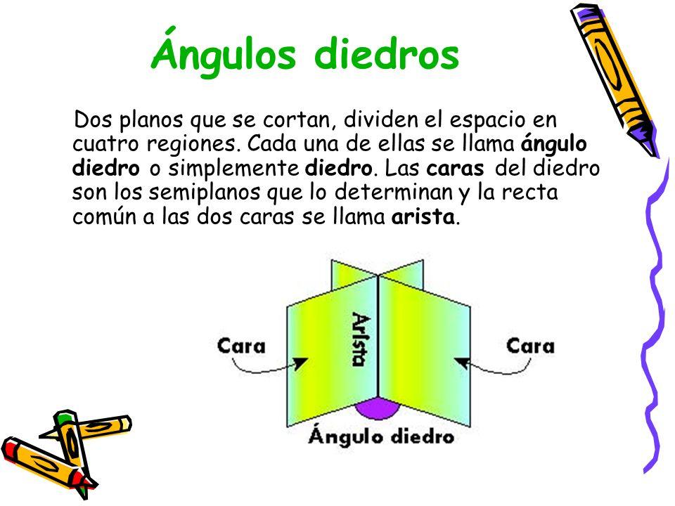 Ángulos diedros Dos planos que se cortan, dividen el espacio en cuatro regiones. Cada una de ellas se llama ángulo diedro o simplemente diedro. Las ca