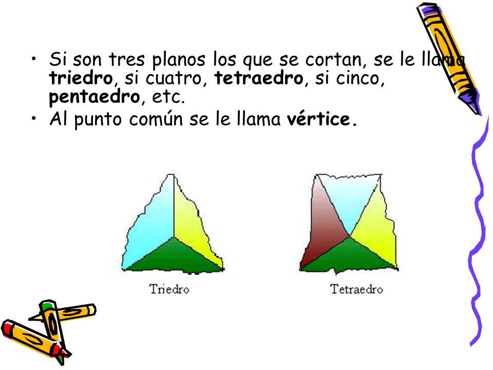 Si son tres planos los que se cortan, se le llama triedro, si cuatro, tetraedro, si cinco, pentaedro, etc. Al punto común se le llama vértice.