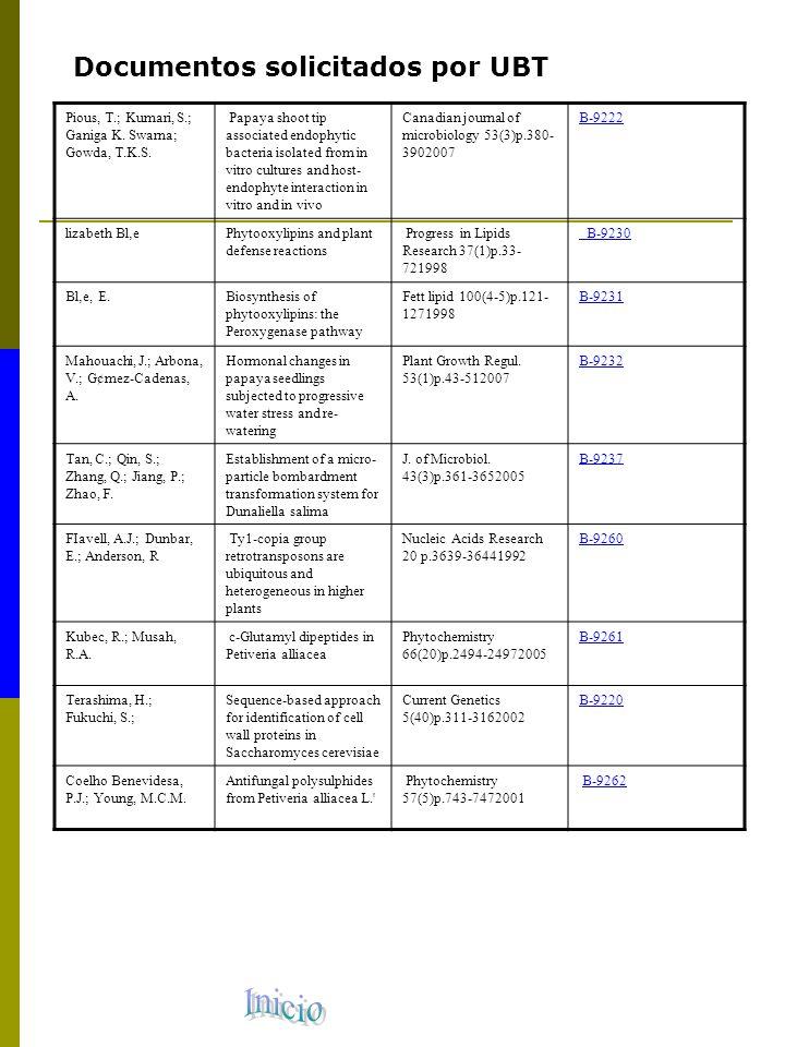 Documentos solicitados por UBT O Conner, J.L.; Wade, M.F.; Zhou, Y.