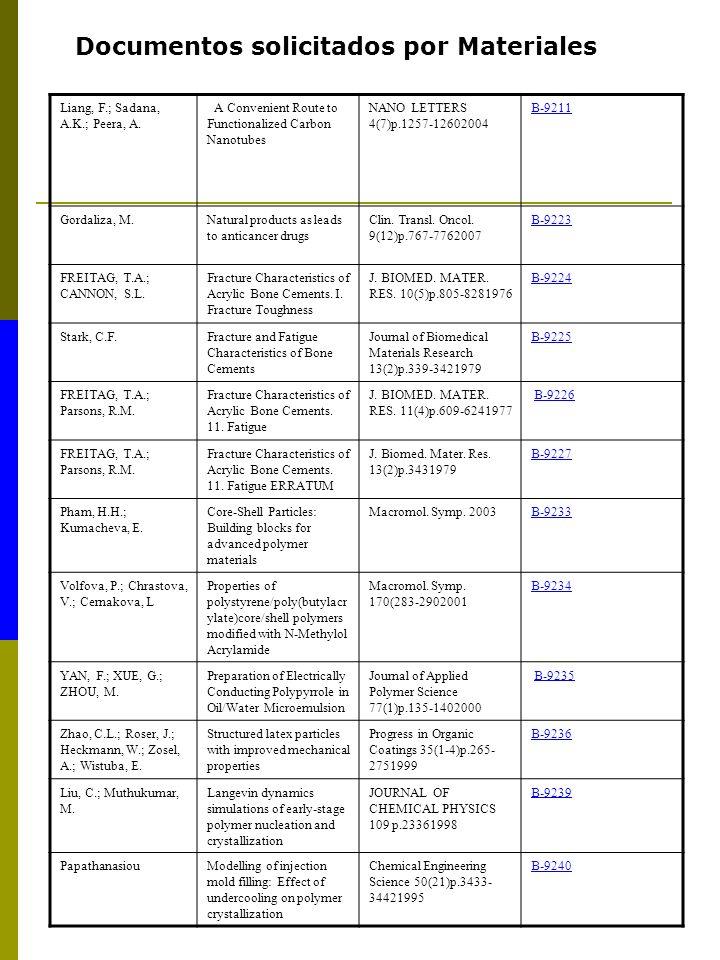 Documentos solicitados por UBT Pious, T.; Kumari, S.; Ganiga K.