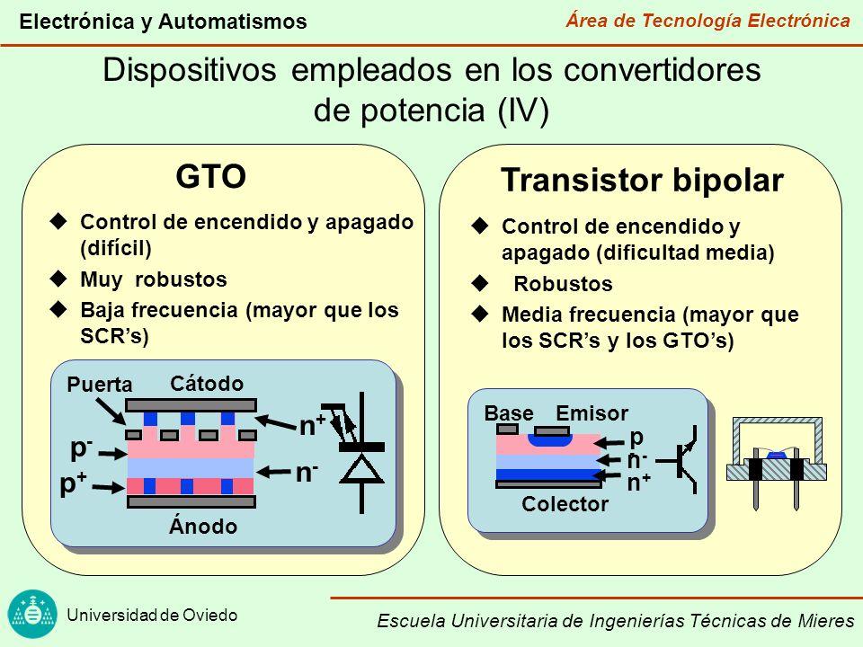 Área de Tecnología Electrónica Universidad de Oviedo Electrónica y Automatismos Escuela Universitaria de Ingenierías Técnicas de Mieres Dispositivos empleados en los convertidores de potencia (V) MOSFET de potencia uFácil control de encendido y apagado uAlta frecuencia (mayor que los otros) uResistivo en conducción Puerta Drenador Fuente n+n+ n-n- p IGBT uFácil control de encendido y apagado uFrecuencia entre BJT y MOSFET uCasi como un BJT en conducción n+n+ n-n- p-p- p+p+ Puerta Emisor Colector