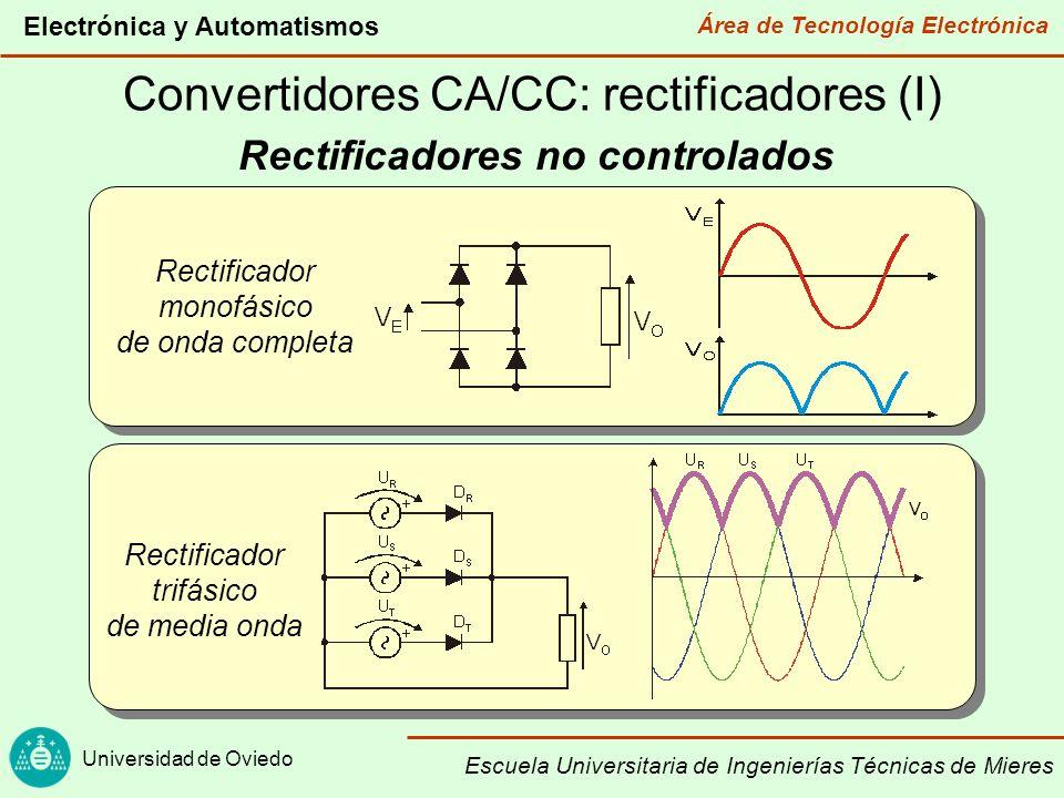 Área de Tecnología Electrónica Universidad de Oviedo Electrónica y Automatismos Escuela Universitaria de Ingenierías Técnicas de Mieres Convertidores CA/CC: rectificadores (II) Rectificadores controlados Principio de funcionamiento Rectificador controlado trifásico de media onda