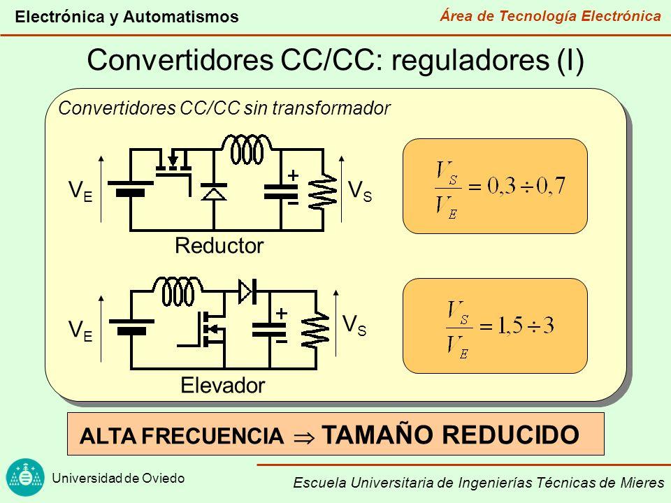 Área de Tecnología Electrónica Universidad de Oviedo Electrónica y Automatismos Escuela Universitaria de Ingenierías Técnicas de Mieres Convertidores CC/CC: reguladores (II) Convertidores CC/CC con transformador Directo (Forward) De retroceso (Flyback)
