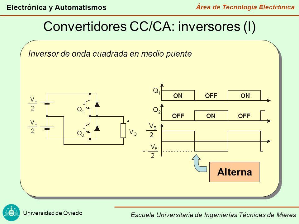 Área de Tecnología Electrónica Universidad de Oviedo Electrónica y Automatismos Escuela Universitaria de Ingenierías Técnicas de Mieres Convertidores CC/CA: inversores (II) Inversor de onda cuadrada en puente completo Alterna