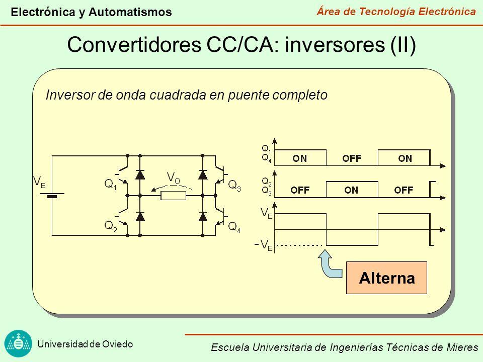 Área de Tecnología Electrónica Universidad de Oviedo Electrónica y Automatismos Escuela Universitaria de Ingenierías Técnicas de Mieres Convertidores de potencia: aplicaciones (I) SAI on-line Sistemas de alimentación ininterrumpible SAI off-line