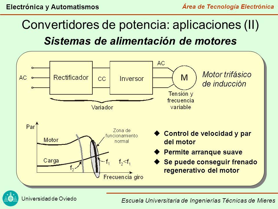 Área de Tecnología Electrónica Universidad de Oviedo Electrónica y Automatismos Escuela Universitaria de Ingenierías Técnicas de Mieres Convertidores de potencia: aplicaciones (III) Sistemas fotovoltaicos La energía se produce y almacena en continua.