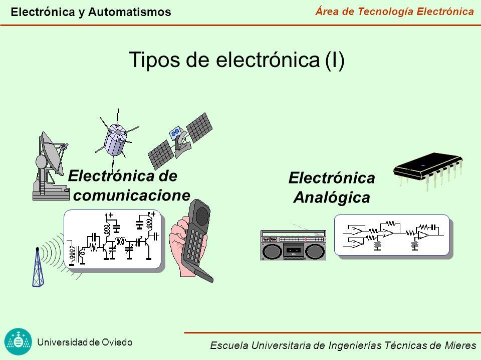 Área de Tecnología Electrónica Universidad de Oviedo Electrónica y Automatismos Escuela Universitaria de Ingenierías Técnicas de Mieres Tipos de electrónica (II) Electrónica Digital Instrumentación Electrónica, Bioelectrónica...