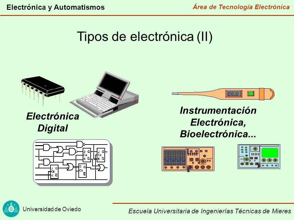 Área de Tecnología Electrónica Universidad de Oviedo Electrónica y Automatismos Escuela Universitaria de Ingenierías Técnicas de Mieres Tipos de electrónica (III) Electrónica de Dispositivos y Microelectrónica A B Electrónica de Potencia