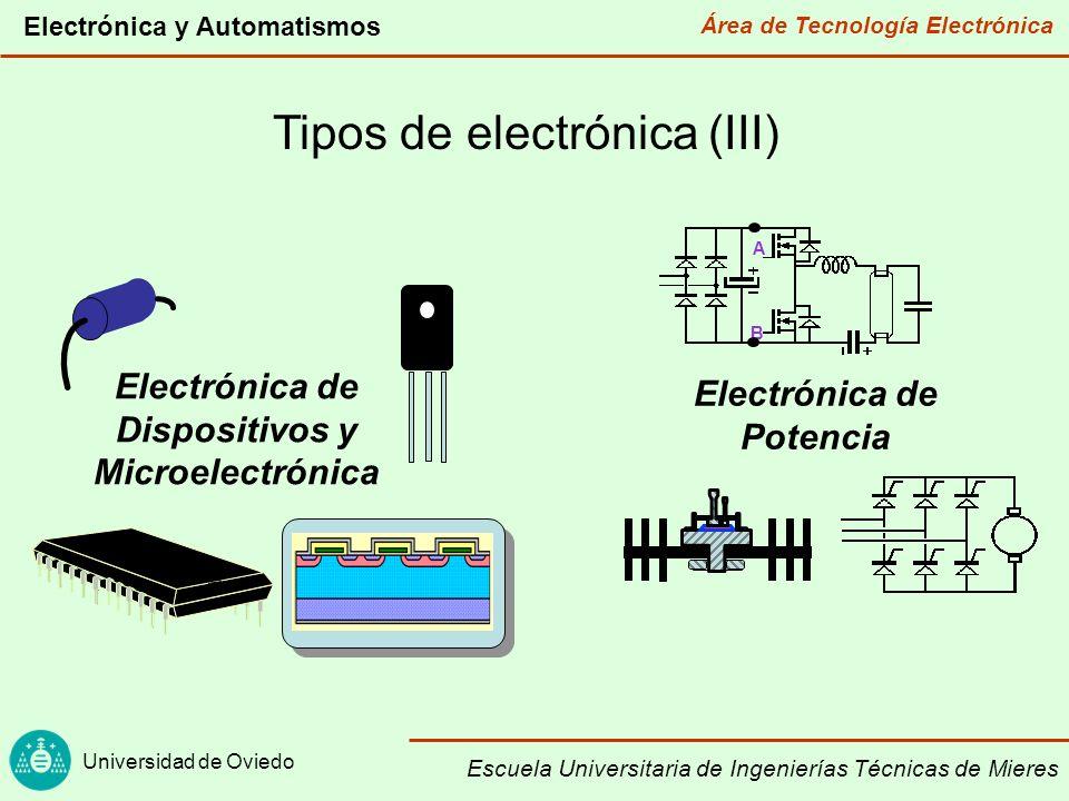 Área de Tecnología Electrónica Universidad de Oviedo Electrónica y Automatismos Escuela Universitaria de Ingenierías Técnicas de Mieres Electrónica de potencia transformación de la energía eléctrica Fuente Primaria Fuente Primaria - Red - Baterías - Panelas solares - Generadores Eólicos - Etc.