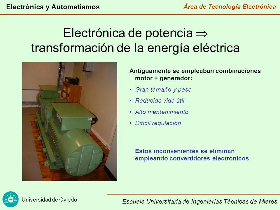 Área de Tecnología Electrónica Universidad de Oviedo Electrónica y Automatismos Escuela Universitaria de Ingenierías Técnicas de Mieres Tipos de conversión de la energía CA / CC CC / CC CA / CA CC / CA Rectificador Regulador de continua Cicloconvertidor Reg.