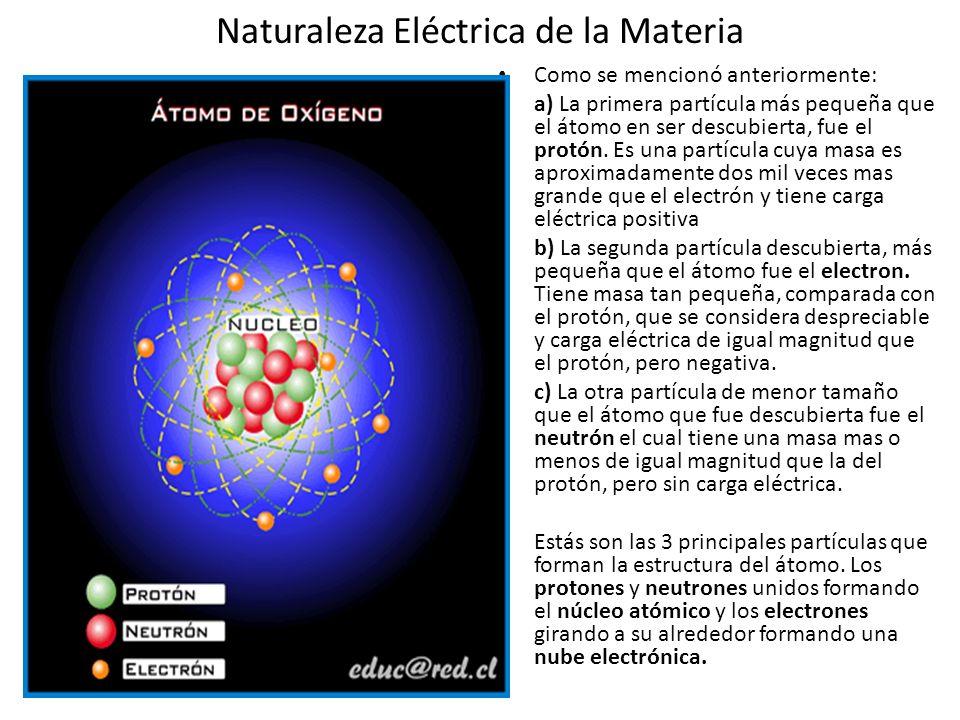 Naturaleza Eléctrica de la Materia Pero, este planteamiento no es suficiente para explicar fenómenos que muestran la relación entre la materia y la electricidad, tales como el hecho de que, algunos materiales, al ser frotados adquieren carga eléctrica; o como la corriente eléctrica descompone algunas sustancias en otras más simples.