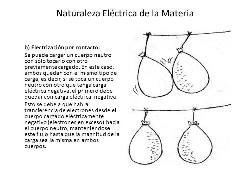 Naturaleza Eléctrica de la Materia b) Electrización por contacto: Se puede cargar un cuerpo neutro con sólo tocarlo con otro previamente cargado. En e