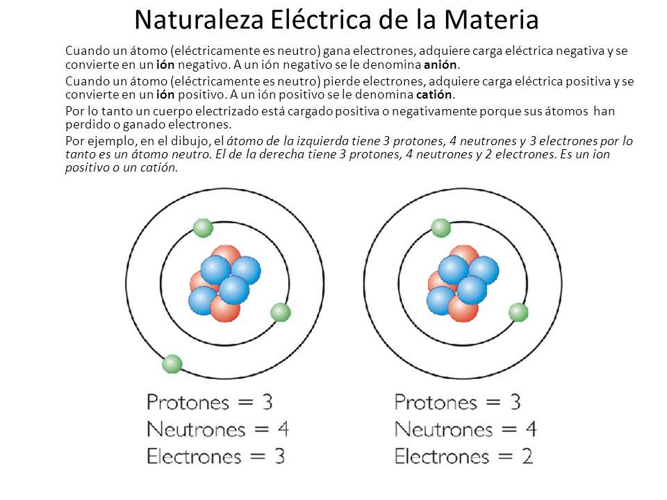 Naturaleza Eléctrica de la Materia Cuando un átomo (eléctricamente es neutro) gana electrones, adquiere carga eléctrica negativa y se convierte en un