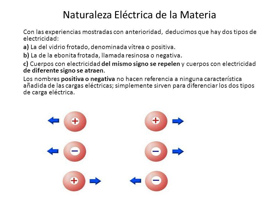 Naturaleza Eléctrica de la Materia Con las experiencias mostradas con anterioridad, deducimos que hay dos tipos de electricidad: a) La del vidrio frot