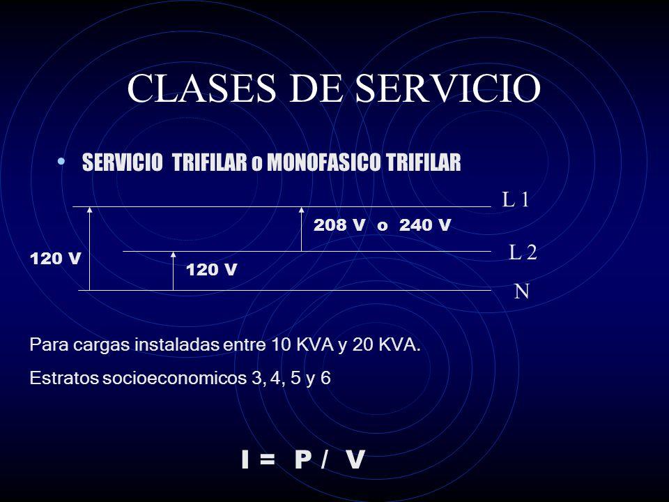 CLASES DE SERVICIO SERVICIO MONOFASICO L 1 N 120 V Para carga total instalada hasta 10 KVA Estrato socioeconomico 1 y 2 I = P / V