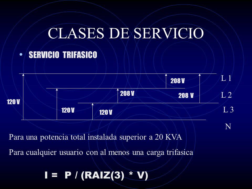 CLASES DE SERVICIO SERVICIO TRIFILAR o MONOFASICO TRIFILAR L 1 L 2 N 120 V 208 V o 240 V 120 V Para cargas instaladas entre 10 KVA y 20 KVA.