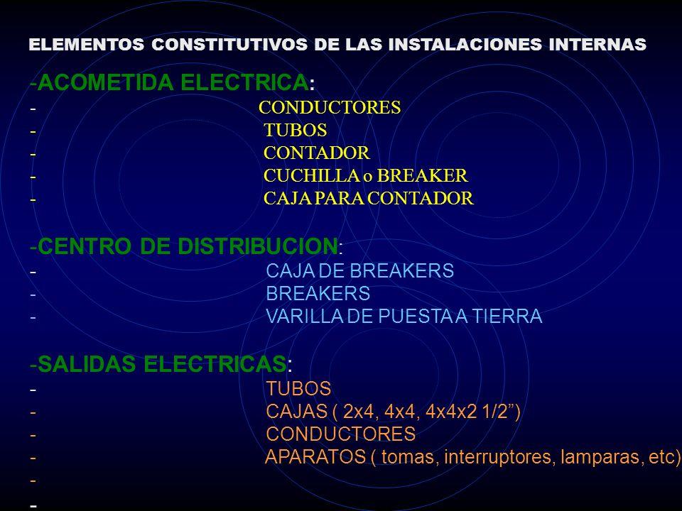 CLASES DE SERVICIO SERVICIO TRIFASICO L 1 L 2 L 3 N 120 V 12O V 120 V 208 V Para una potencia total instalada superior a 20 KVA Para cualquier usuario