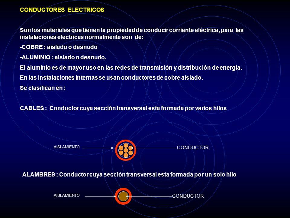 EXAMEN Explique brevemente como obtiene el consumo de un electrodomestico. ?
