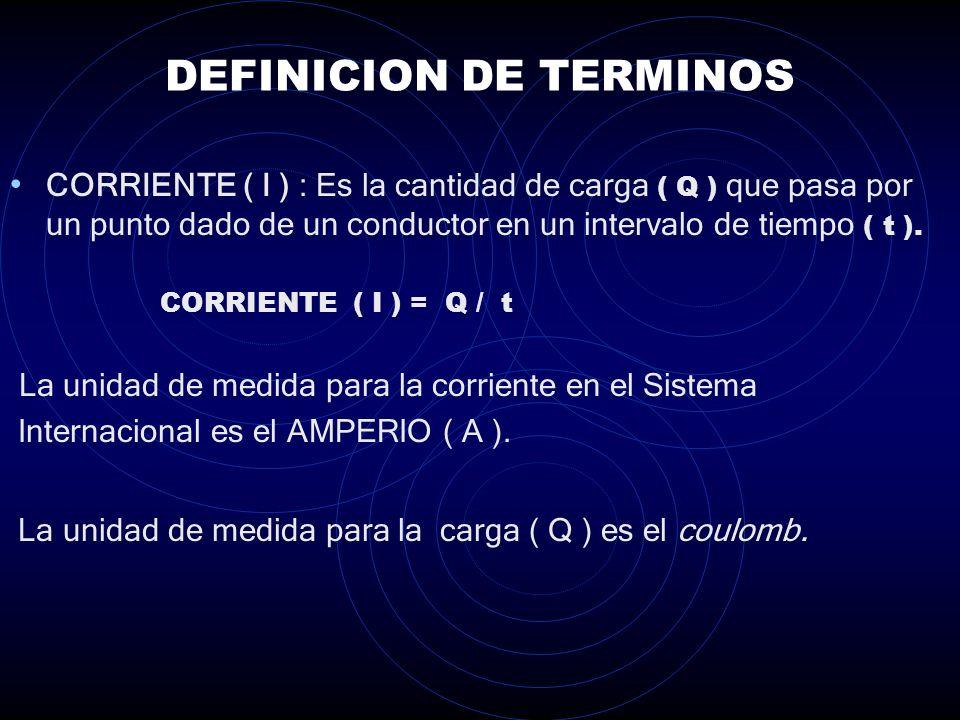 DEFINICION DE TERMINOS CORRIENTE ( I ) : Es la cantidad de carga ( Q ) que pasa por un punto dado de un conductor en un intervalo de tiempo ( t ).