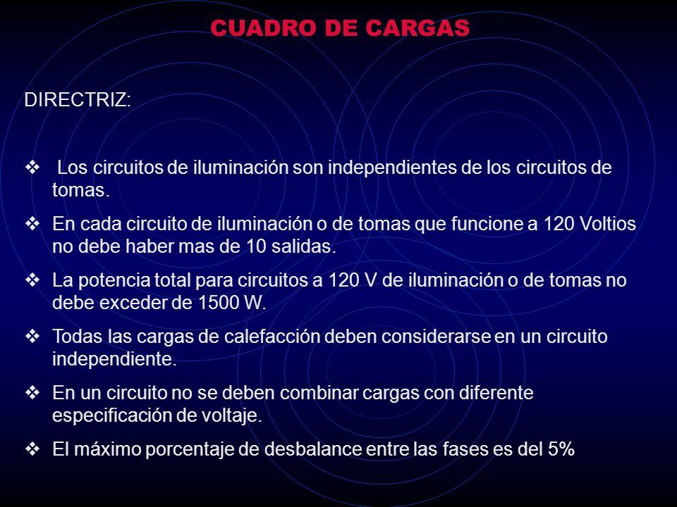 CUADRO DE CARGAS Es una presentacion sistematizada de las diferentes cargas electricas organizadas en sus respectivos circuitos que son derivados de u