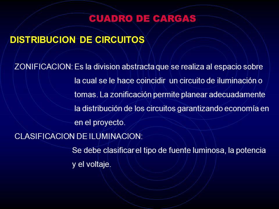 CUADRO DE CARGAS DIRECTRIZ: Los circuitos de iluminación son independientes de los circuitos de tomas. En cada circuito de iluminación o de tomas que