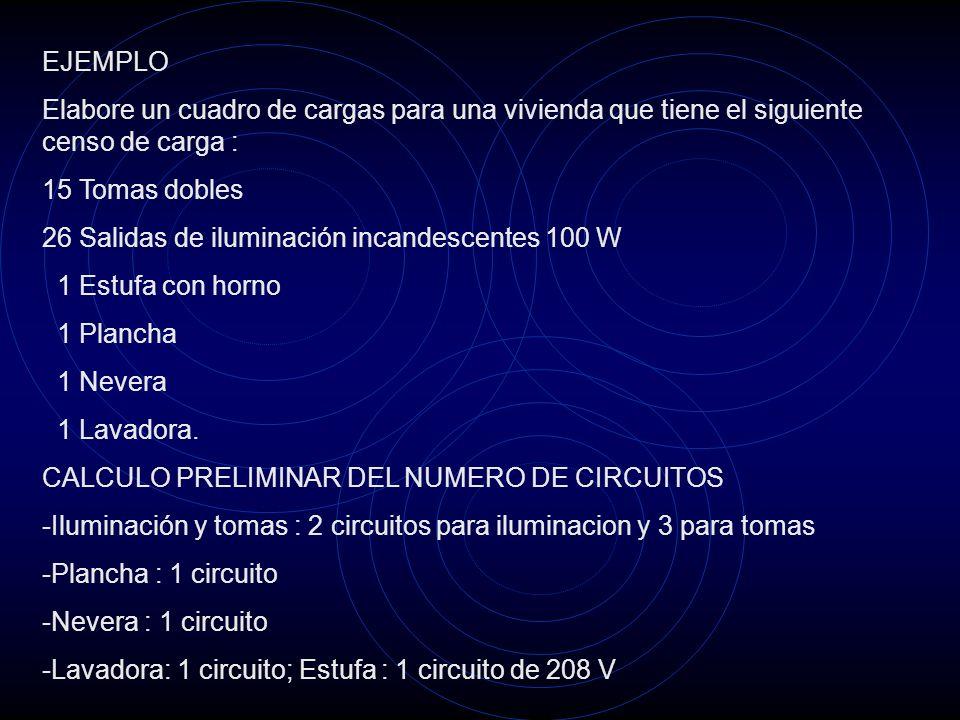 POTENCIAS NOMINALES PARA EL DISEÑO ELECTRODOMES TICO POTENCIA W Estufa con horno8500 Estufa 2 aros3000 Horno convencional3500 Horno microondas1200 Nev
