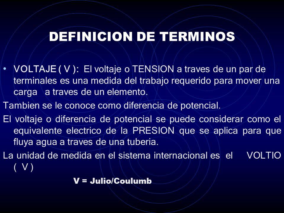 DEFINICION DE TERMINOS CORRIENTE ( I ) : Es la cantidad de carga ( Q ) que pasa por un punto dado de un conductor en un intervalo de tiempo ( t ). COR
