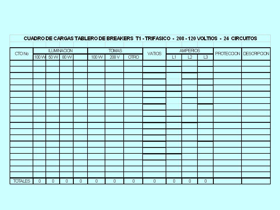 EJEMPLO Elabore un cuadro de cargas para una vivienda que tiene el siguiente censo de carga : 15 Tomas dobles 26 Salidas de iluminación incandescentes 100 W 1 Estufa con horno 1 Plancha 1 Nevera 1 Lavadora.