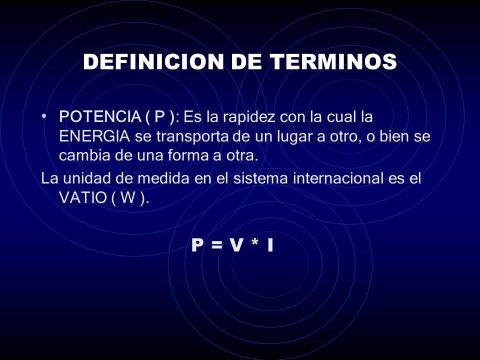 DEFINICION DE TERMINOS VOLTAJE ( V ): El voltaje o TENSION a traves de un par de terminales es una medida del trabajo requerido para mover una carga a traves de un elemento.