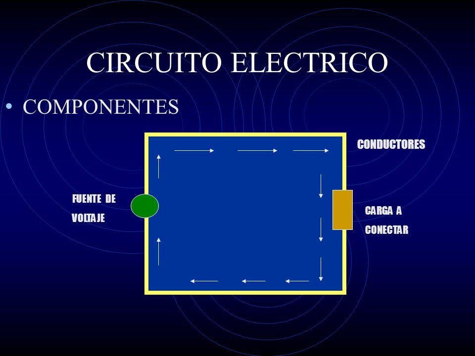 POTENCIAS NOMINALES PARA EL DISEÑO ELECTRODOMES TICO POTENCIA W Estufa con horno8500 Estufa 2 aros3000 Horno convencional3500 Horno microondas1200 Nevera700 Bombillo incandes.100 Lampara fluorescente 2x48 80 Plancha1000 Lavadora600 ELECTRODOMES TICO POTENCIA W Lavadora secadora3500 Calentador1500 Calentador2500 Aire A.