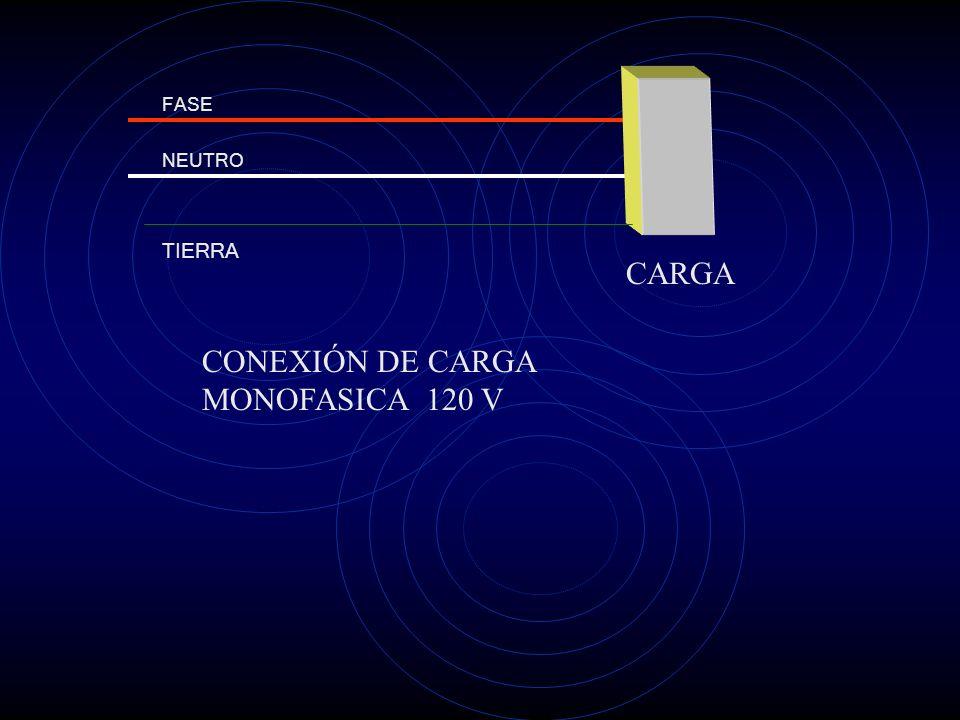 FASE NEUTRO CARGA TIERRA CONEXIÓN DE CARGA MONOFASICA 120 V