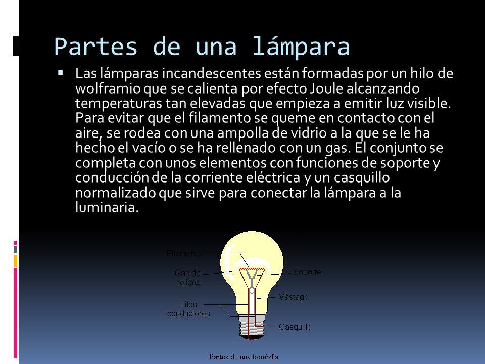 Partes de una lámpara Las lámparas incandescentes están formadas por un hilo de wolframio que se calienta por efecto Joule alcanzando temperaturas tan
