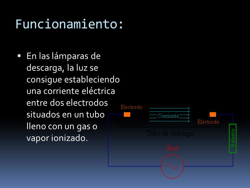 Funcionamiento: En las lámparas de descarga, la luz se consigue estableciendo una corriente eléctrica entre dos electrodos situados en un tubo lleno c